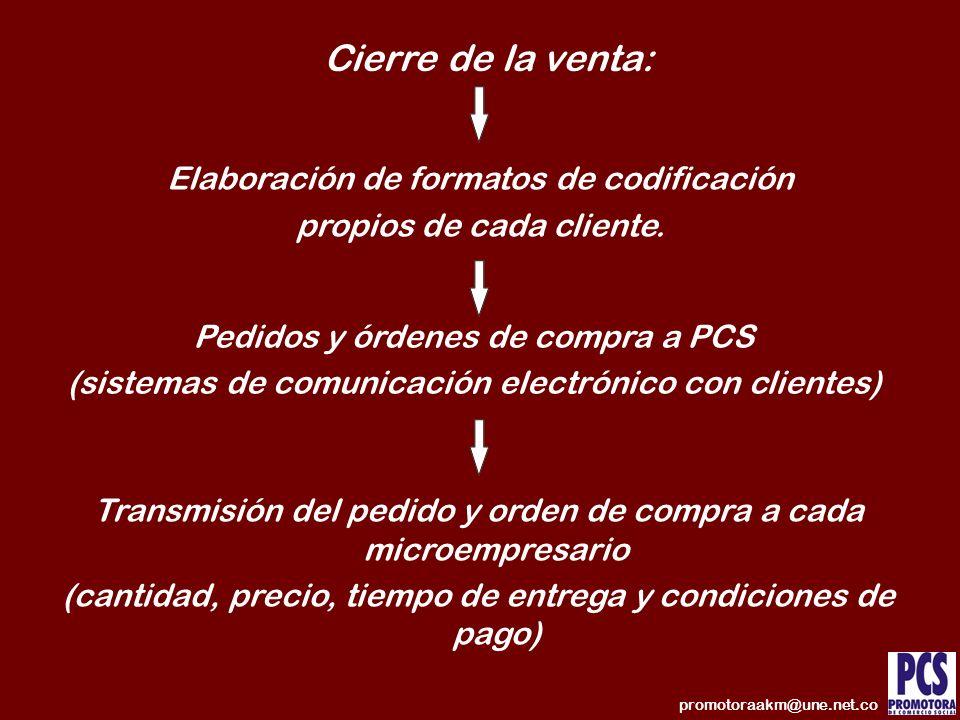Cierre de la venta: Elaboración de formatos de codificación propios de cada cliente. Pedidos y órdenes de compra a PCS (sistemas de comunicación elect