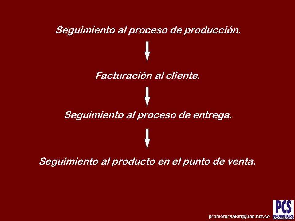 Seguimiento al proceso de producción. Facturación al cliente. Seguimiento al proceso de entrega. Seguimiento al producto en el punto de venta. promoto