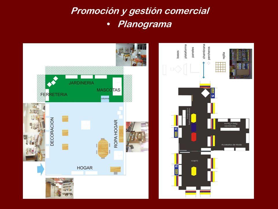 Promoción y gestión comercial Planograma