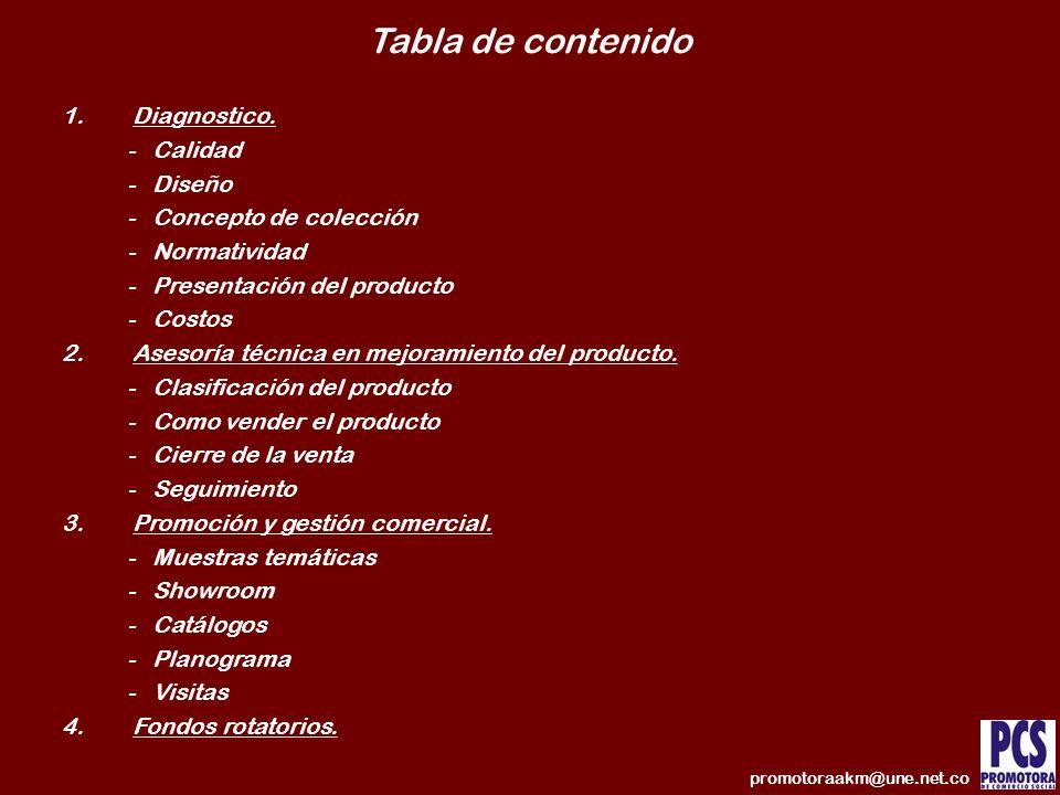 Tabla de contenido 1. 1.Diagnostico. - Calidad - Diseño - Concepto de colección - Normatividad - Presentación del producto - Costos 2.Asesoría técnica
