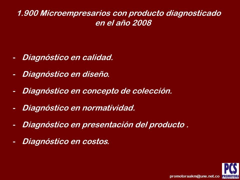 1.900 Microempresarios con producto diagnosticado en el año 2008 - -Diagnóstico en calidad. - -Diagnóstico en diseño. - -Diagnóstico en concepto de co