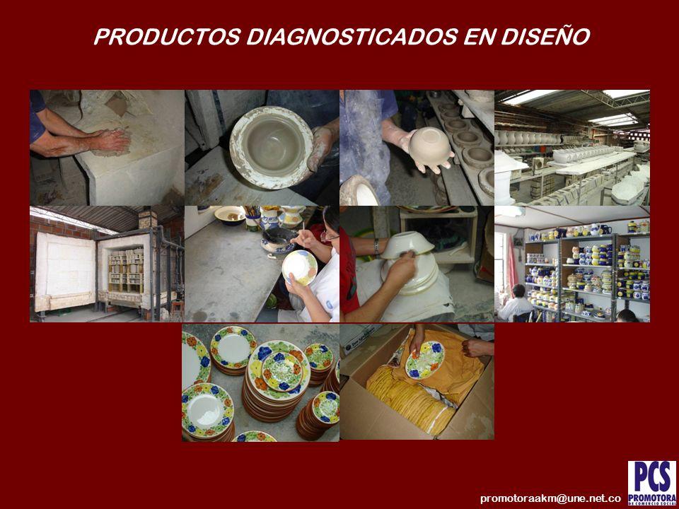PRODUCTOS DIAGNOSTICADOS EN DISEÑO promotoraakm@une.net.co