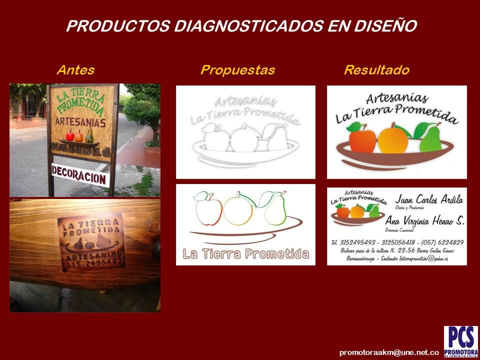 PRODUCTOS DIAGNOSTICADOS EN DISEÑO AntesPropuestasResultado promotoraakm@une.net.co