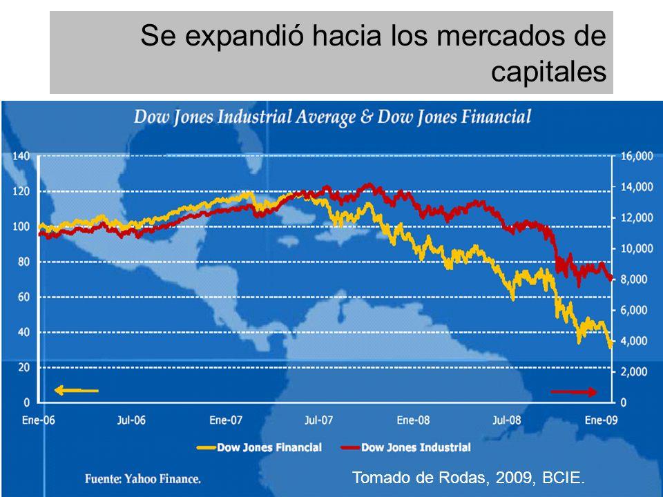 Se expandió hacia los mercados de capitales Tomado de Rodas, 2009, BCIE.