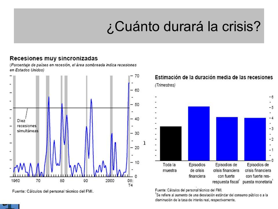 ¿Cuánto durará la crisis?