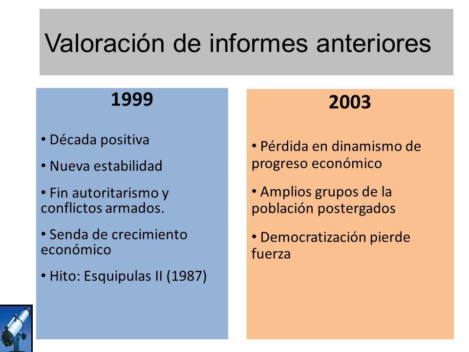 Valoración de informes anteriores 1999 Década positiva Nueva estabilidad Fin autoritarismo y conflictos armados. Senda de crecimiento económico Hito: