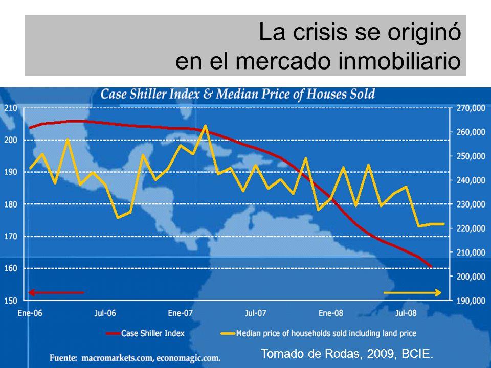La crisis se originó en el mercado inmobiliario Tomado de Rodas, 2009, BCIE.