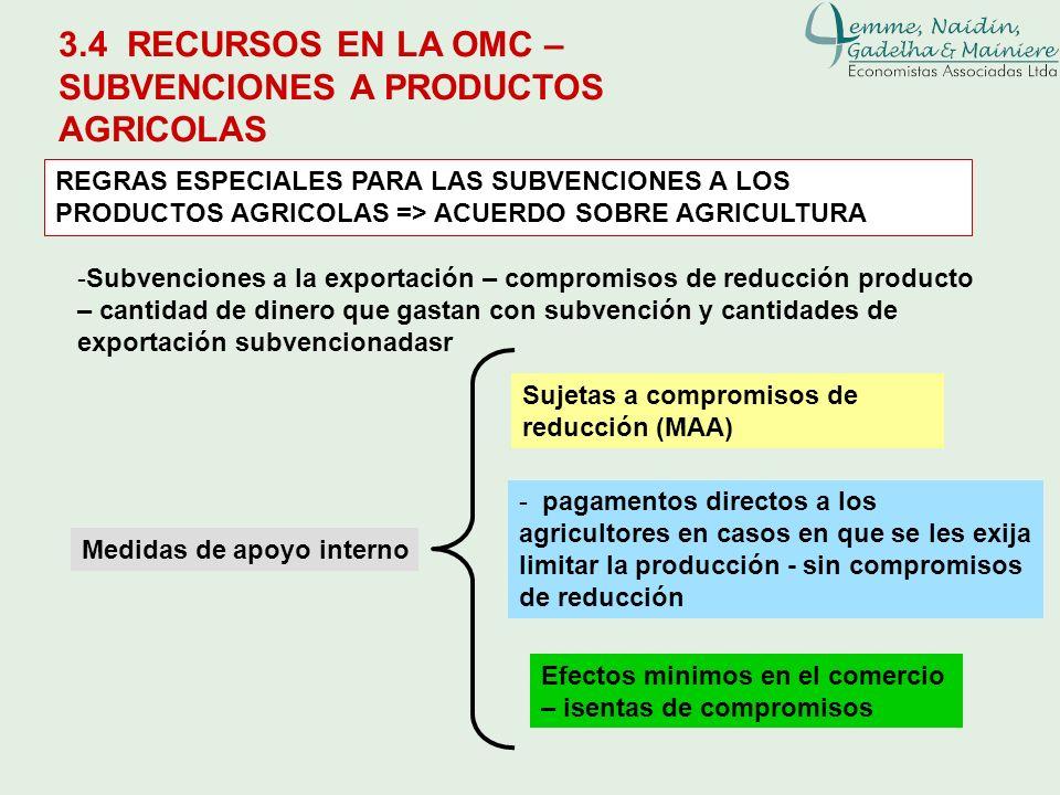3.4 RECURSOS EN LA OMC – SUBVENCIONES A PRODUCTOS AGRICOLAS REGRAS ESPECIALES PARA LAS SUBVENCIONES A LOS PRODUCTOS AGRICOLAS => ACUERDO SOBRE AGRICUL