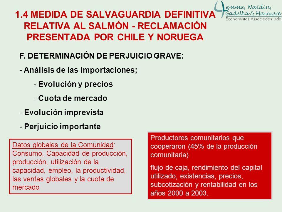 F. DETERMINACIÓN DE PERJUICIO GRAVE: - Análisis de las importaciones; - Evolución y precios - Cuota de mercado - Evolución imprevista - Perjuicio impo