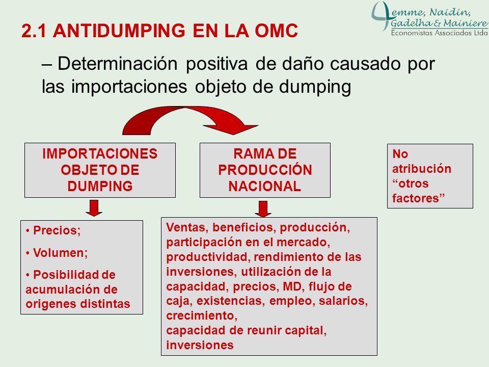 2.1 ANTIDUMPING EN LA OMC – Determinación positiva de daño causado por las importaciones objeto de dumping IMPORTACIONES OBJETO DE DUMPING RAMA DE PRO