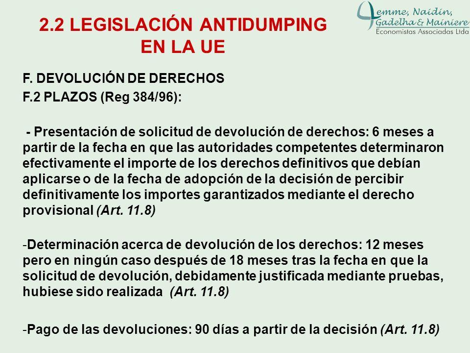 F. DEVOLUCIÓN DE DERECHOS F.2 PLAZOS (Reg 384/96): - Presentación de solicitud de devolución de derechos: 6 meses a partir de la fecha en que las auto