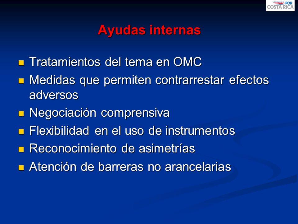 Ayudas internas Tratamientos del tema en OMC Tratamientos del tema en OMC Medidas que permiten contrarrestar efectos adversos Medidas que permiten con