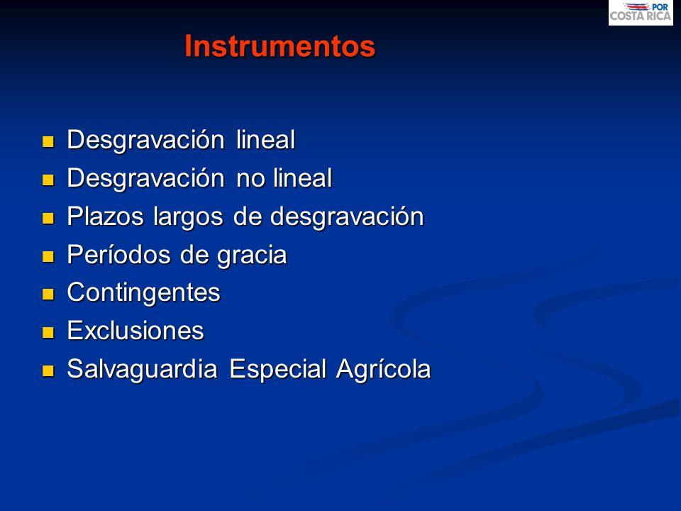 Instrumentos Desgravación lineal Desgravación lineal Desgravación no lineal Desgravación no lineal Plazos largos de desgravación Plazos largos de desg