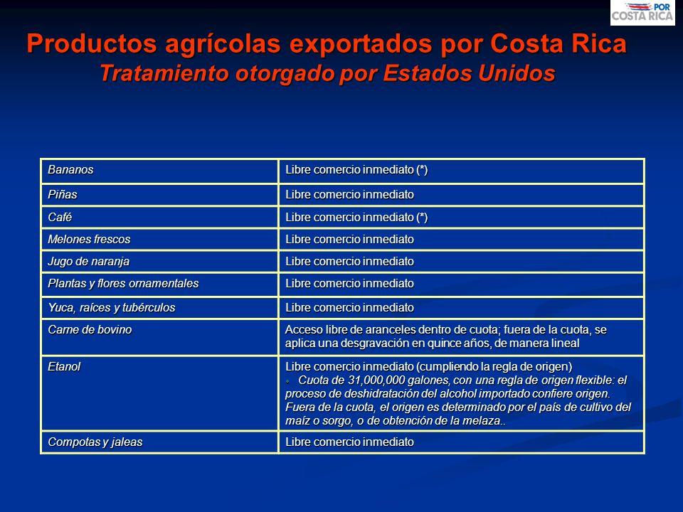 Productos agrícolas exportados por Costa Rica Tratamiento otorgado por Estados Unidos Bananos Libre comercio inmediato (*) Piñas Libre comercio inmedi