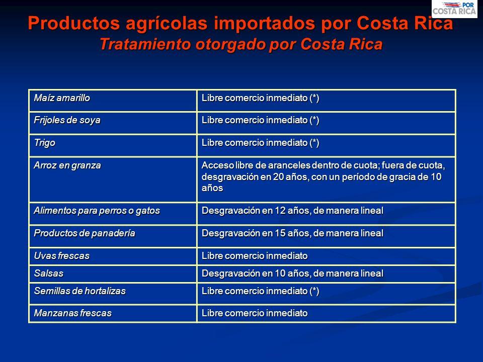 Productos agrícolas importados por Costa Rica Tratamiento otorgado por Costa Rica (*) Estos productos ya ingresan con un arancel NMF de 0% Maíz amaril