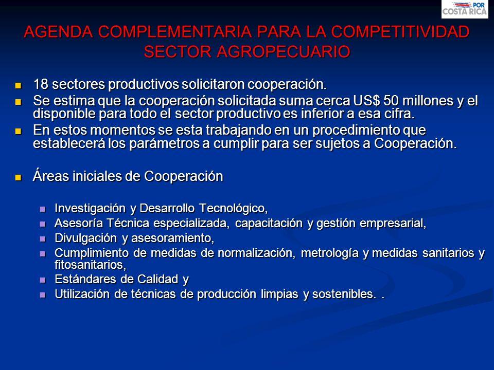 AGENDA COMPLEMENTARIA PARA LA COMPETITIVIDAD SECTOR AGROPECUARIO 18 sectores productivos solicitaron cooperación. 18 sectores productivos solicitaron