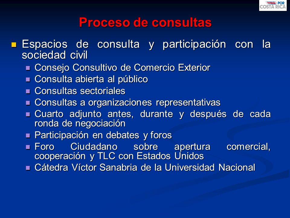 Proceso de consultas Espacios de consulta y participación con la sociedad civil Espacios de consulta y participación con la sociedad civil Consejo Con