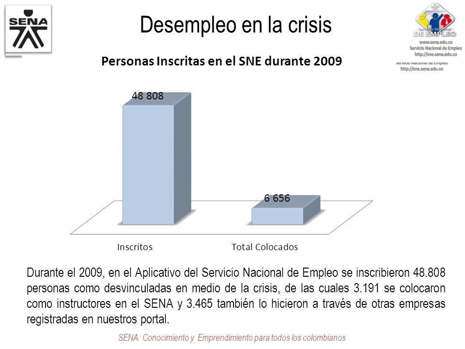 Desempleo en la crisis SENA: Conocimiento y Emprendimiento para todos los colombianos Durante el 2009, en el Aplicativo del Servicio Nacional de Emple