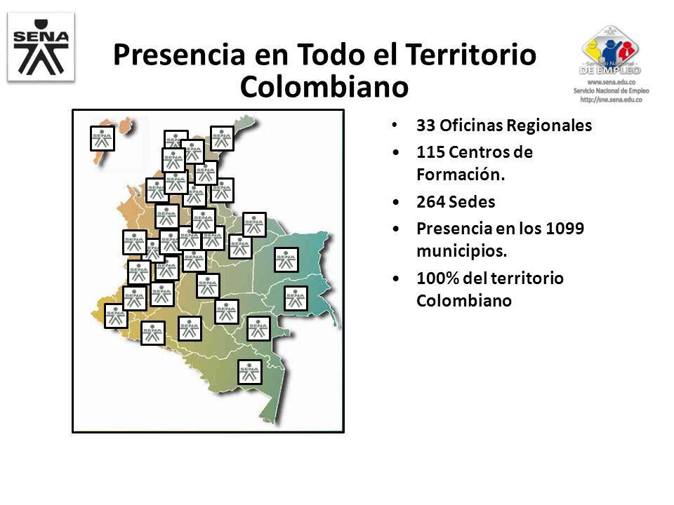 33 Oficinas Regionales 115 Centros de Formación. 264 Sedes Presencia en los 1099 municipios. 100% del territorio Colombiano Presencia en Todo el Terri