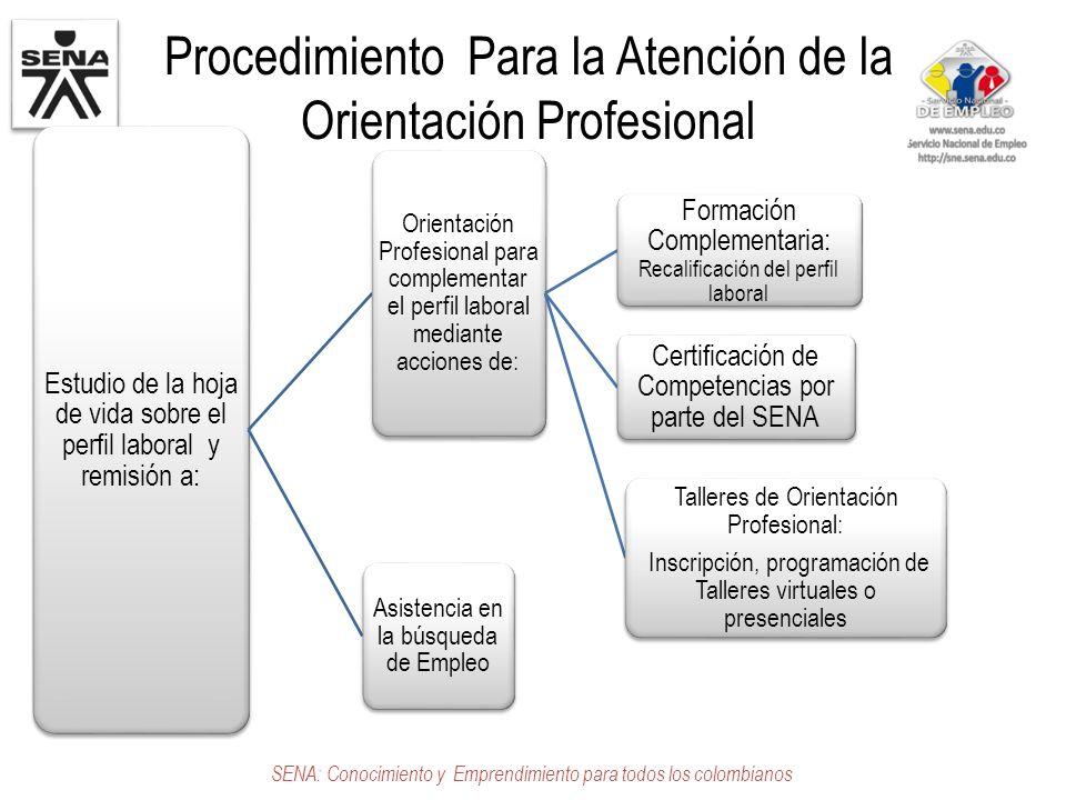 Procedimiento Para la Atención de la Orientación Profesional SENA: Conocimiento y Emprendimiento para todos los colombianos Estudio de la hoja de vida
