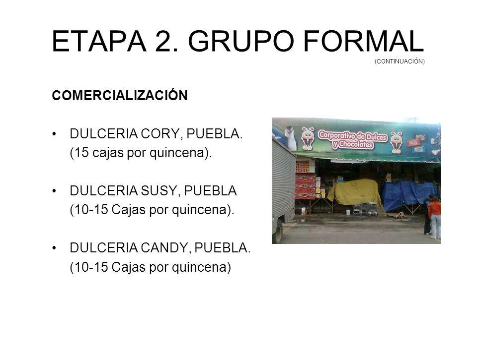 ETAPA 2. GRUPO FORMAL (CONTINUACIÓN) COMERCIALIZACIÓN DULCERIA CORY, PUEBLA. (15 cajas por quincena). DULCERIA SUSY, PUEBLA (10-15 Cajas por quincena)