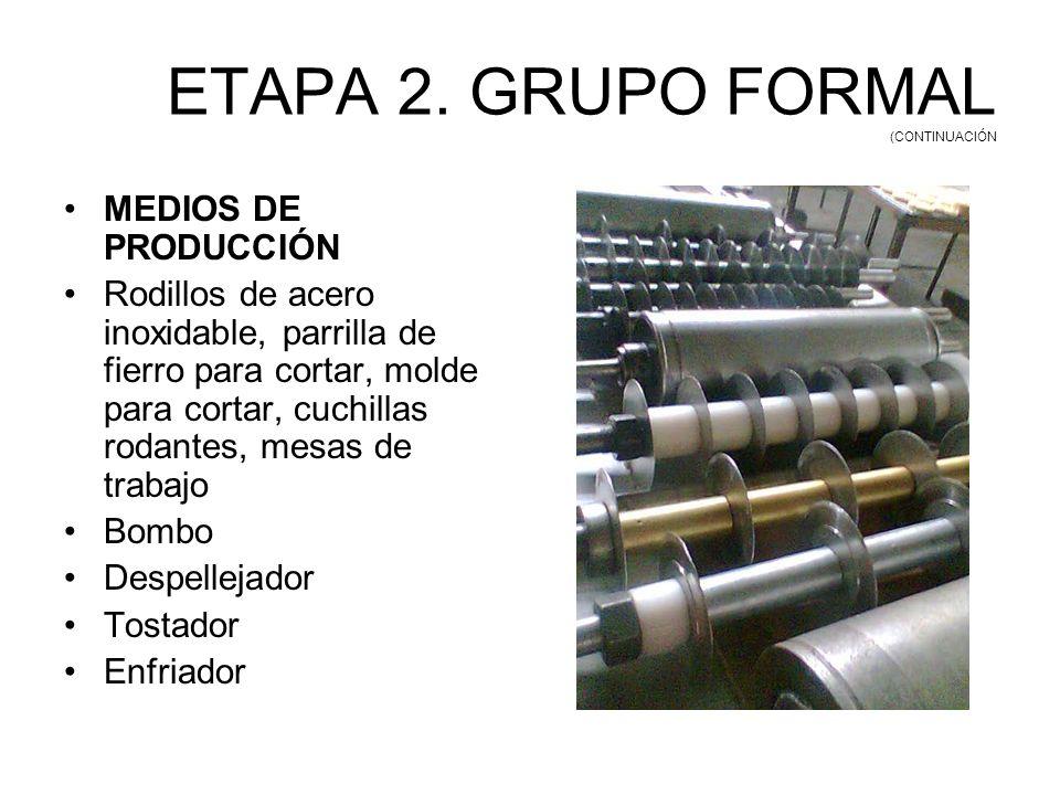 ETAPA 2. GRUPO FORMAL (CONTINUACIÓN MEDIOS DE PRODUCCIÓN Rodillos de acero inoxidable, parrilla de fierro para cortar, molde para cortar, cuchillas ro