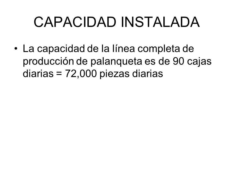 CAPACIDAD INSTALADA La capacidad de la línea completa de producción de palanqueta es de 90 cajas diarias = 72,000 piezas diarias