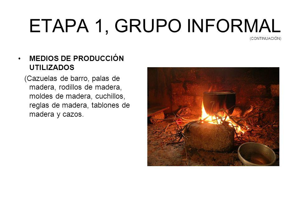 ETAPA 1, GRUPO INFORMAL (CONTINUACIÓN) MEDIOS DE PRODUCCIÓN UTILIZADOS (Cazuelas de barro, palas de madera, rodillos de madera, moldes de madera, cuch