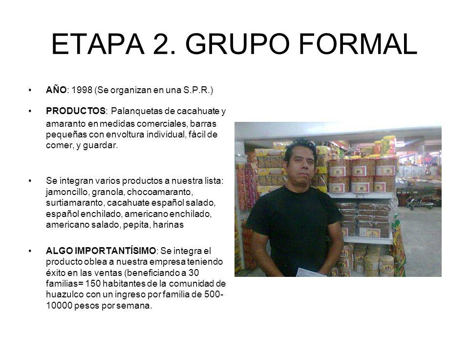 ETAPA 2. GRUPO FORMAL AÑO: 1998 (Se organizan en una S.P.R.) PRODUCTOS: Palanquetas de cacahuate y amaranto en medidas comerciales, barras pequeñas co