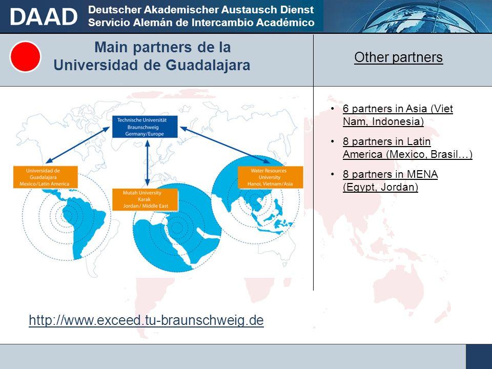 Deutscher Akademischer Austausch Dienst Servicio Alemán de Intercambio Académico Main partners de la Universidad de Guadalajara Other partners 6 partners in Asia (Viet Nam, Indonesia) 8 partners in Latin America (Mexico, Brasil…) 8 partners in MENA (Egypt, Jordan) http://www.exceed.tu-braunschweig.de