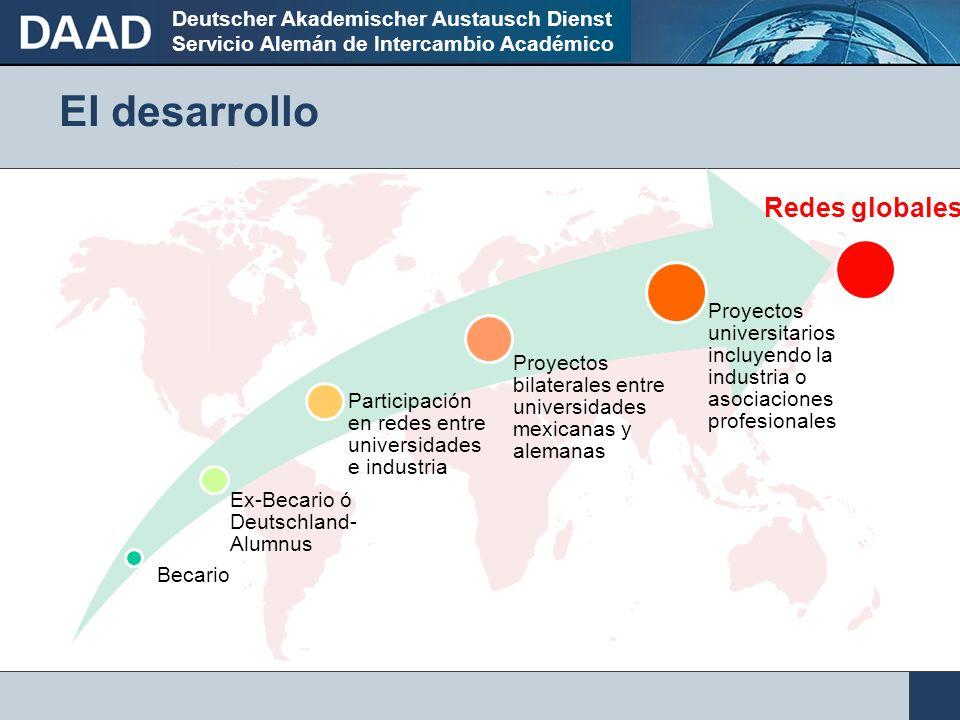 Deutscher Akademischer Austausch Dienst Servicio Alemán de Intercambio Académico ¿Como llegar a nuevos proyectos de carreras cruzando las fronteras.