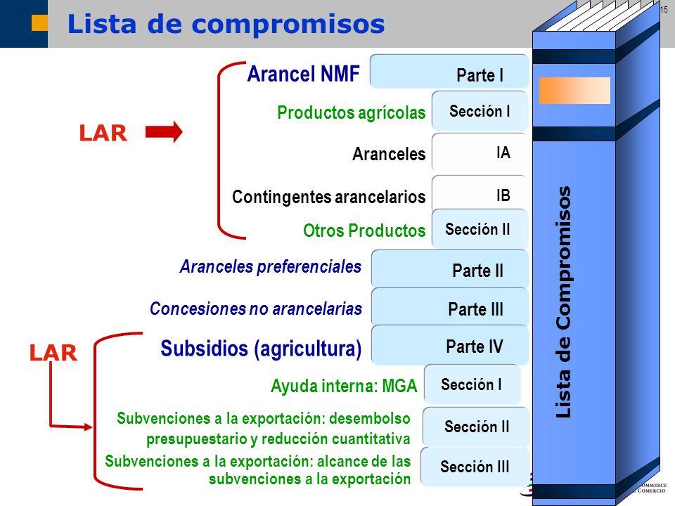 15 Lista de Compromisos Sección III Sección II Aranceles IA Contingentes arancelarios IB Productos agrícolas Sección I Otros Productos Sección II Part