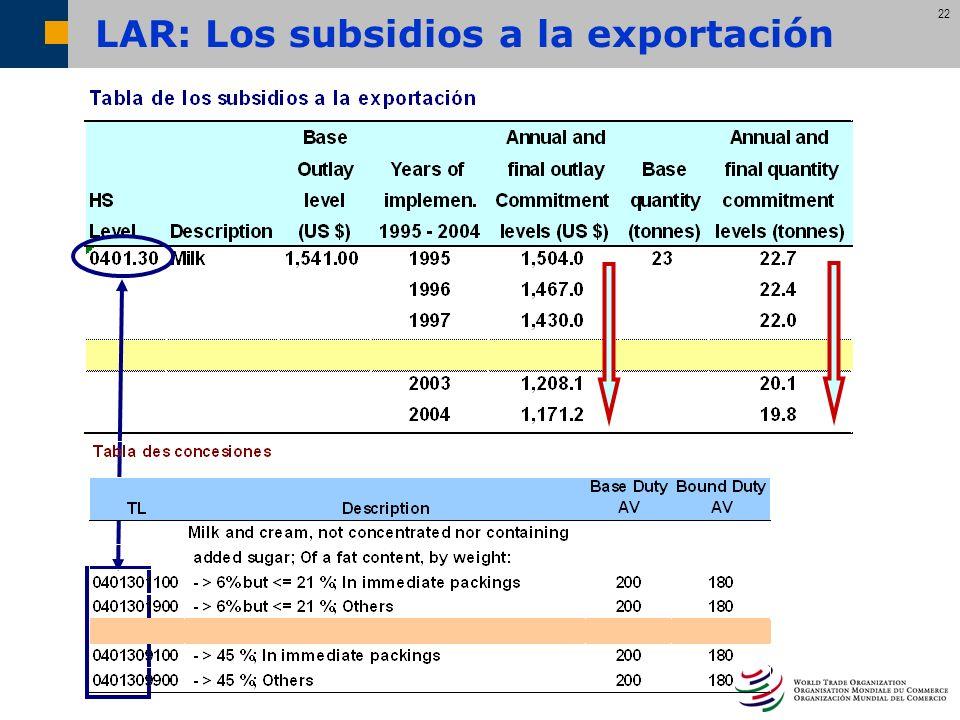 22 LAR: Los subsidios a la exportación