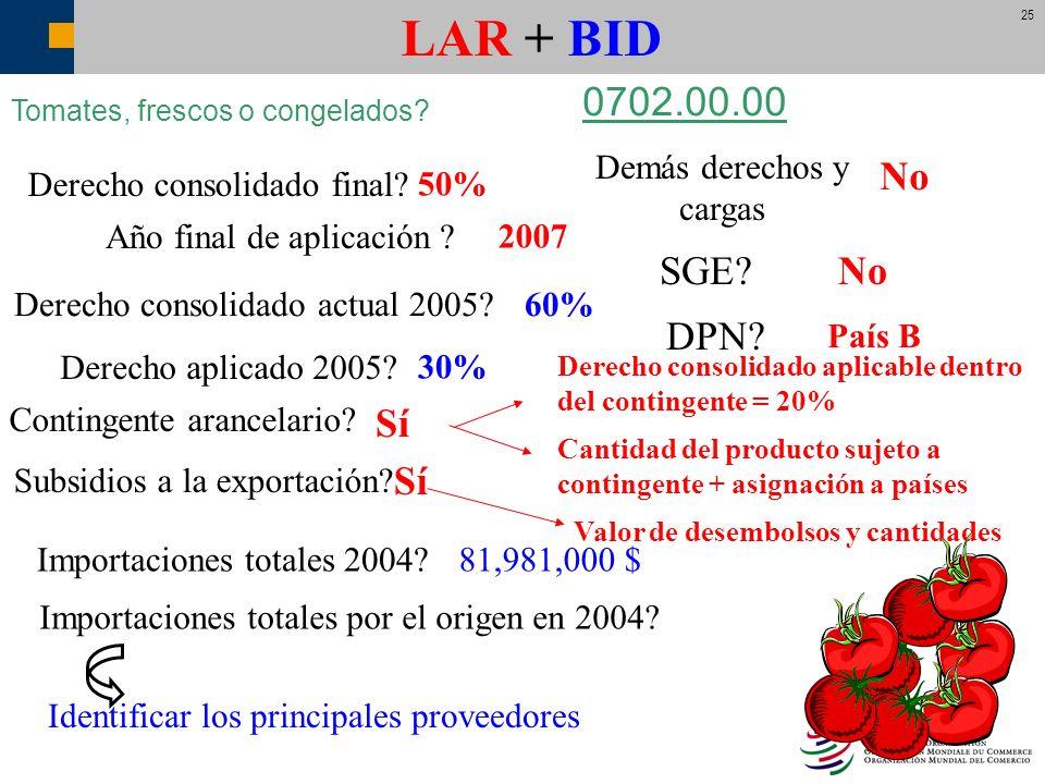 25 LAR + BID 0702.00.00 Derecho aplicado 2005? Derecho consolidado final? Importaciones totales 2004? Importaciones totales por el origen en 2004? DPN