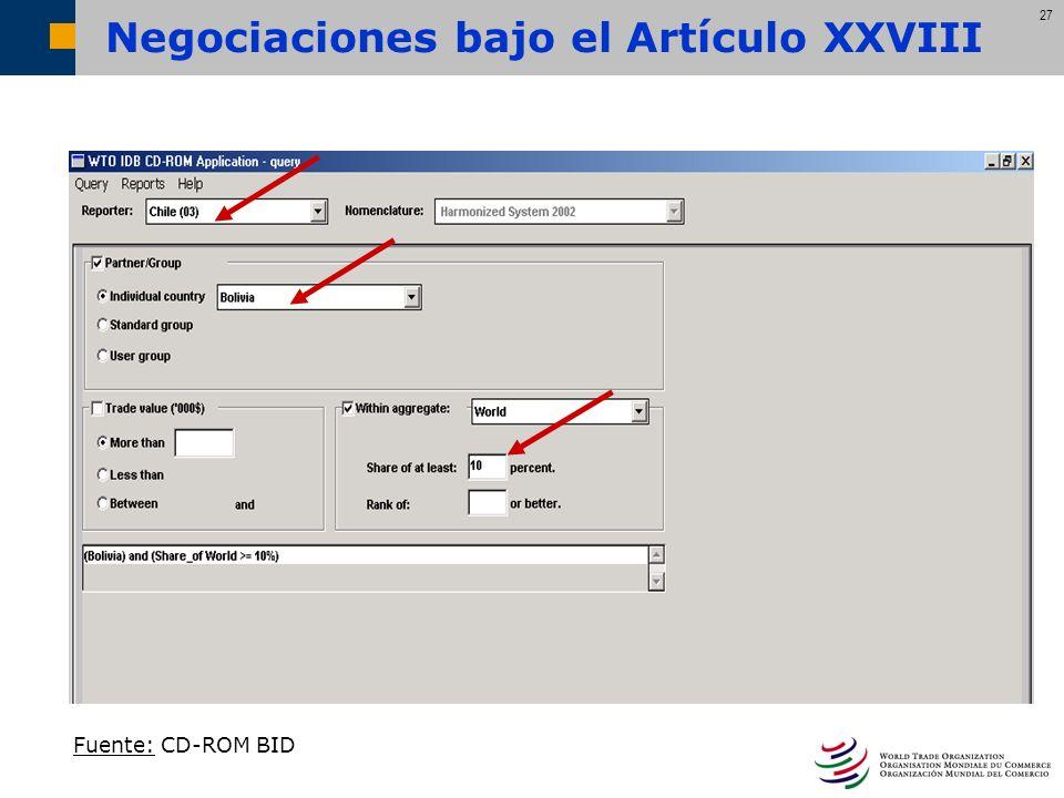 27 Negociaciones bajo el Artículo XXVIII Fuente: CD-ROM BID