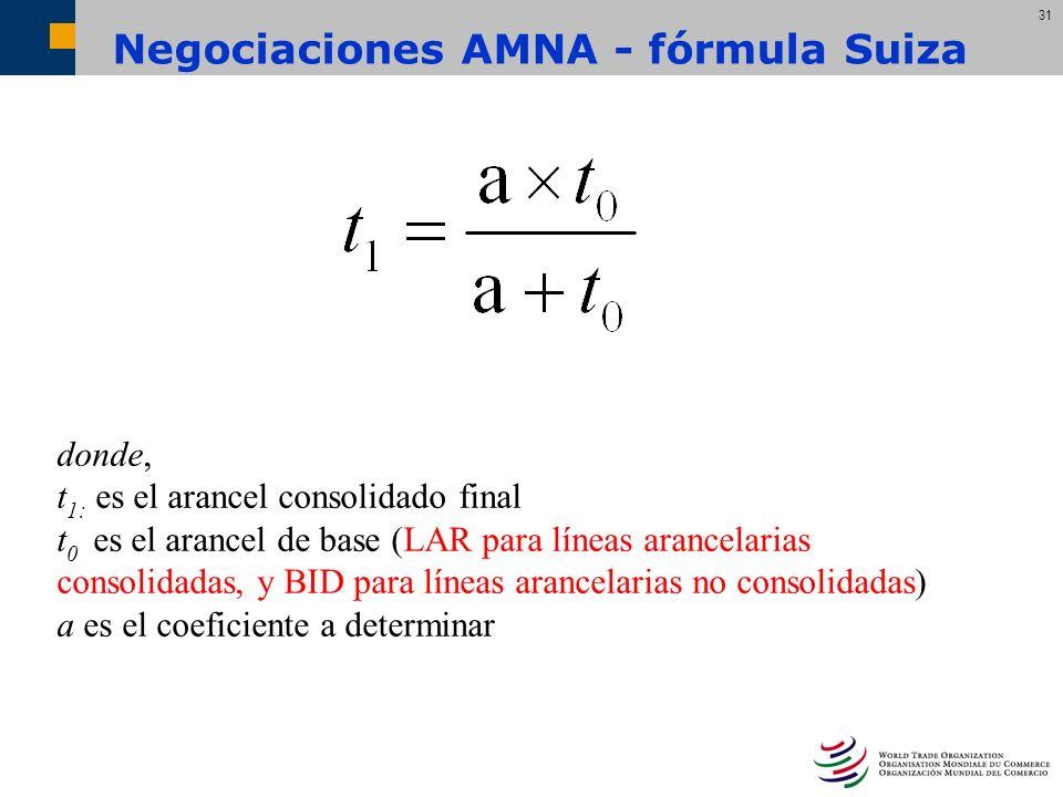 31 Negociaciones AMNA - fórmula Suiza donde, t 1: es el arancel consolidado final t 0 es el arancel de base (LAR para líneas arancelarias consolidadas