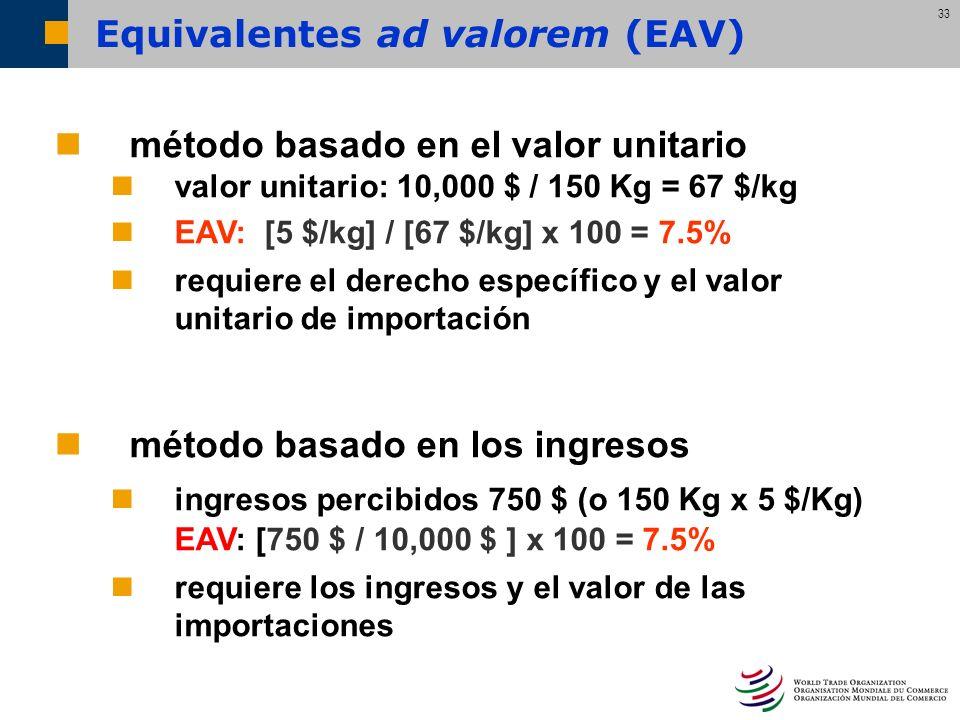 33 Equivalentes ad valorem (EAV) método basado en el valor unitario valor unitario: 10,000 $ / 150 Kg = 67 $/kg EAV: [5 $/kg] / [67 $/kg] x 100 = 7.5%