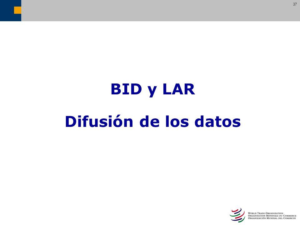 37 BID y LAR Difusión de los datos