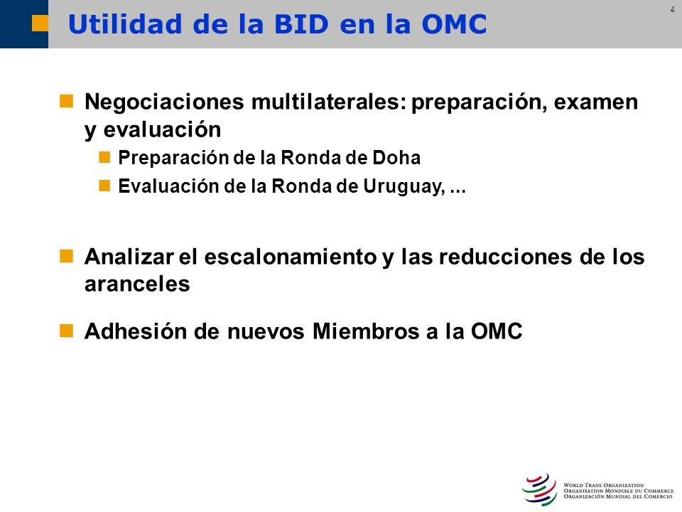 4 Negociaciones multilaterales: preparación, examen y evaluación Preparación de la Ronda de Doha Evaluación de la Ronda de Uruguay,... Analizar el esc