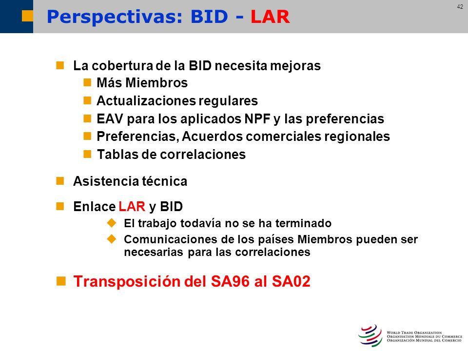 42 La cobertura de la BID necesita mejoras Más Miembros Actualizaciones regulares EAV para los aplicados NPF y las preferencias Preferencias, Acuerdos