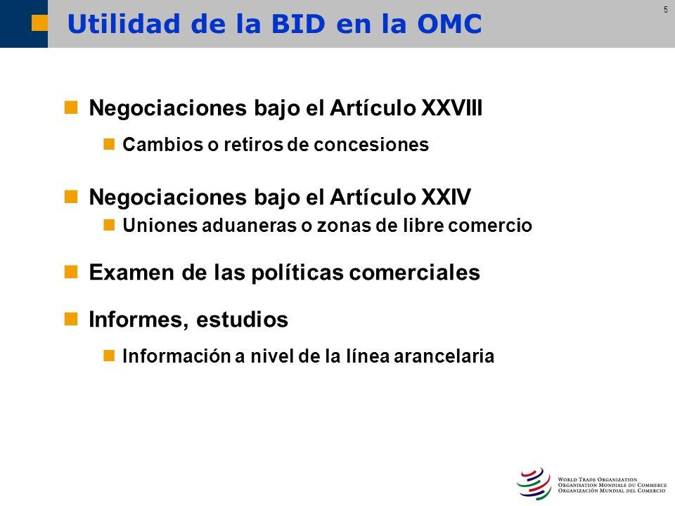 5 Negociaciones bajo el Artículo XXVIII Cambios o retiros de concesiones Negociaciones bajo el Artículo XXIV Uniones aduaneras o zonas de libre comerc