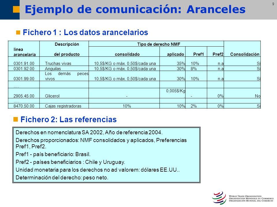 9 Fichero 2: Las referencias Derechos en nomenclatura SA 2002, Año de referencia 2004. Derechos proporcionados: NMF consolidados y aplicados, Preferen