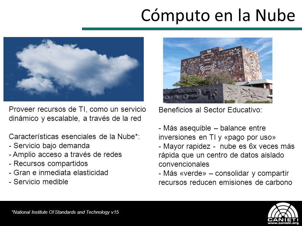 Cómputo en la Nube Proveer recursos de TI, como un servicio dinámico y escalable, a través de la red Características esenciales de la Nube*: - Servici