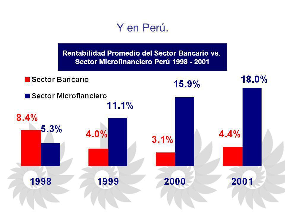Y en Perú. Rentabilidad Promedio del Sector Bancario vs. Sector Microfinanciero Perú 1998 - 2001