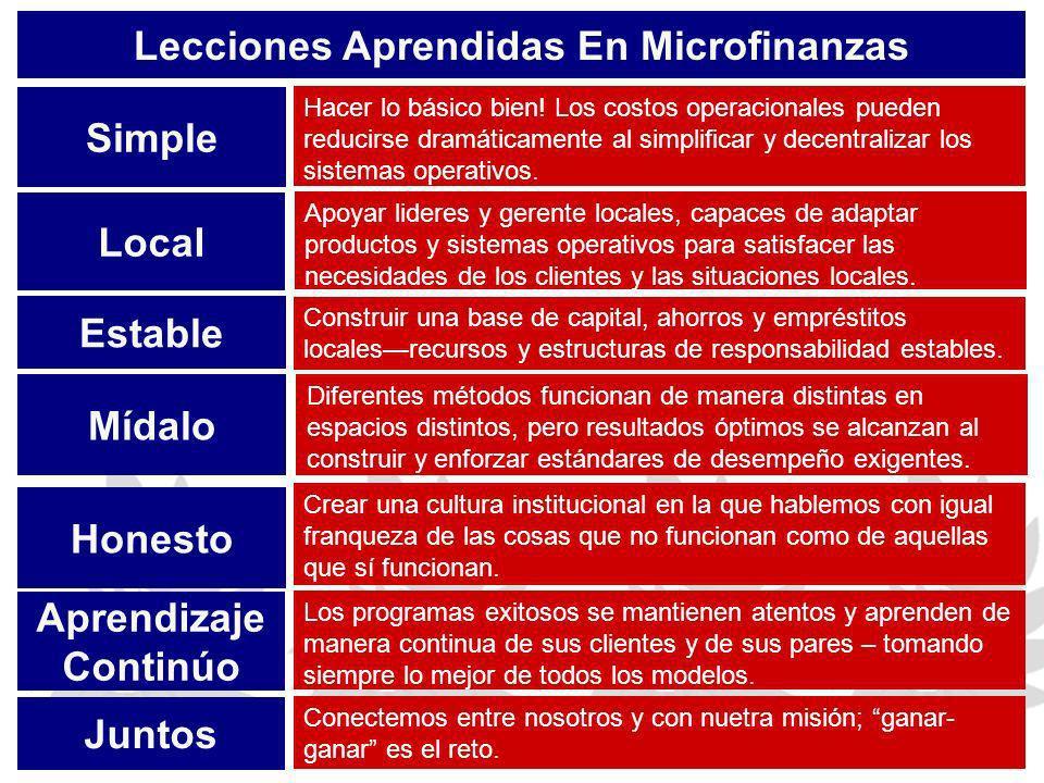 Lecciones Aprendidas En Microfinanzas Hacer lo básico bien! Los costos operacionales pueden reducirse dramáticamente al simplificar y decentralizar lo