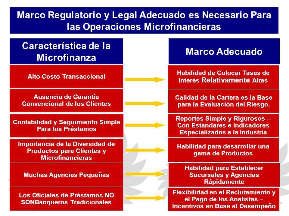 Marco Regulatorio y Legal Adecuado es Necesario Para las Operaciones Microfinancieras Característica de la Microfinanza Alto Costo Transaccional Ausen