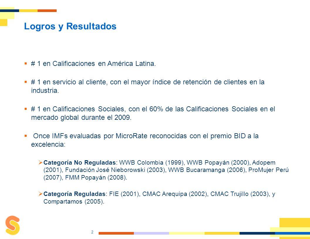 1 MicroRate - La Organización Primera calificadora especializado en microfinanzas Cerca de 500 evaluaciones en 170 instituciones de Latino América y e