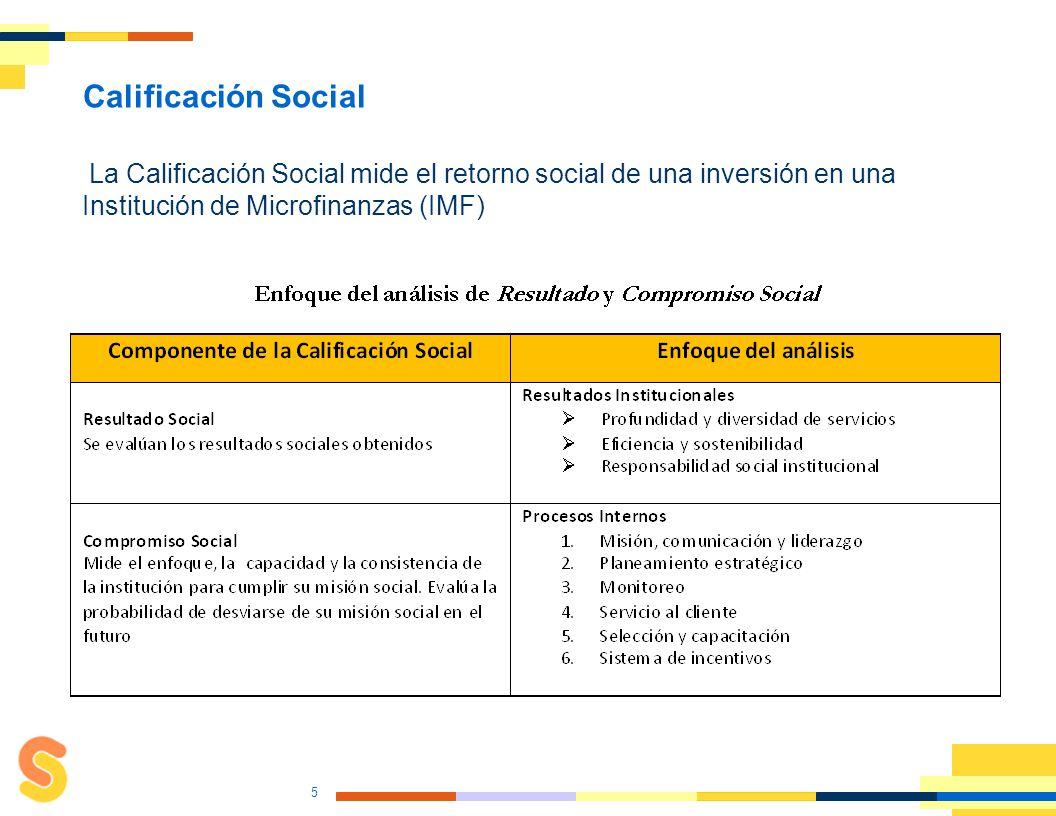 4 Calificación de Desempeño Metodología Considera el grado en el que las IMF han optimizado los aspectos financieros, operativos y estratégicos para lograr eficiencia y eficacia en su desempeño Evalúa el desempeño respecto a las mejores prácticas en microfinanzas