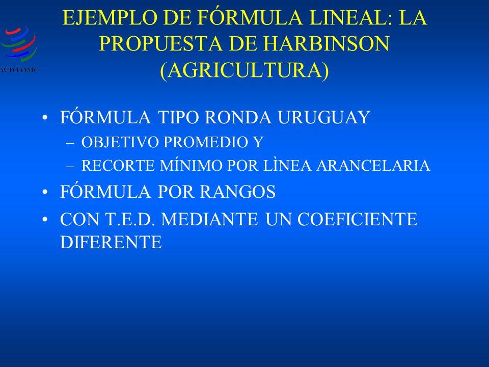 EJEMPLO DE FÓRMULA LINEAL: LA PROPUESTA DE HARBINSON (AGRICULTURA) FÓRMULA TIPO RONDA URUGUAY –OBJETIVO PROMEDIO Y –RECORTE MÍNIMO POR LÌNEA ARANCELAR