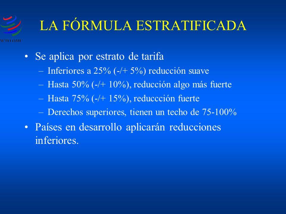 LA FÓRMULA ESTRATIFICADA Se aplica por estrato de tarifa –Inferiores a 25% (-/+ 5%) reducción suave –Hasta 50% (-/+ 10%), reducción algo más fuerte –H